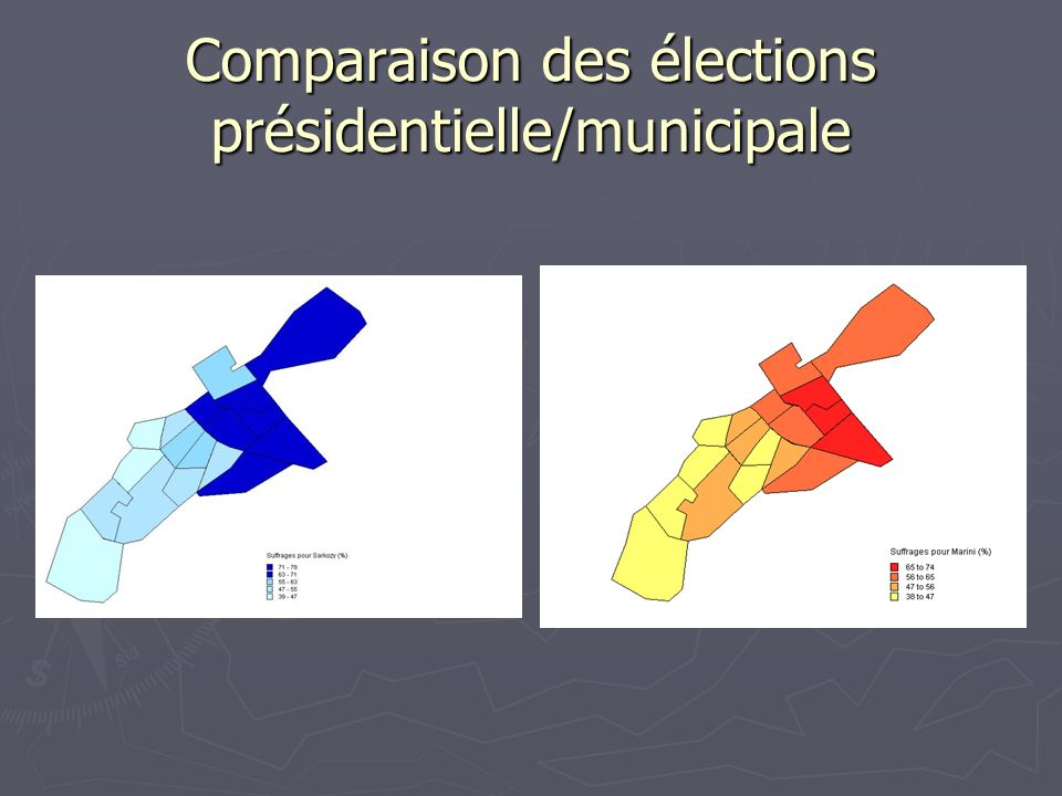 Comparaison des élections présidentielle/municipale