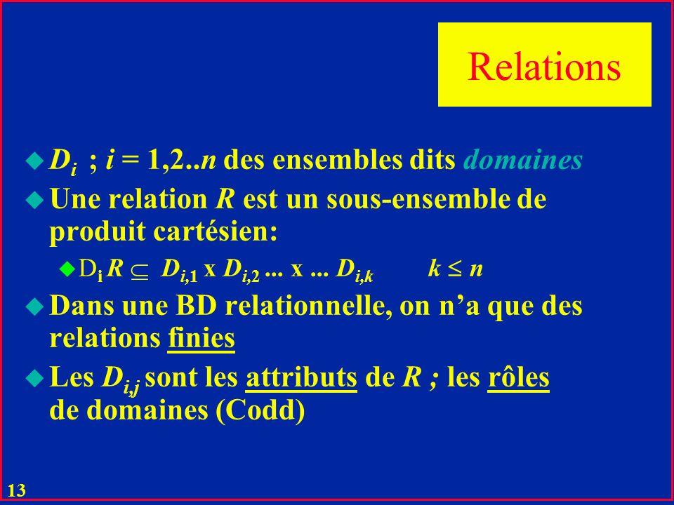 Relations Di ; i = 1,2..n des ensembles dits domaines