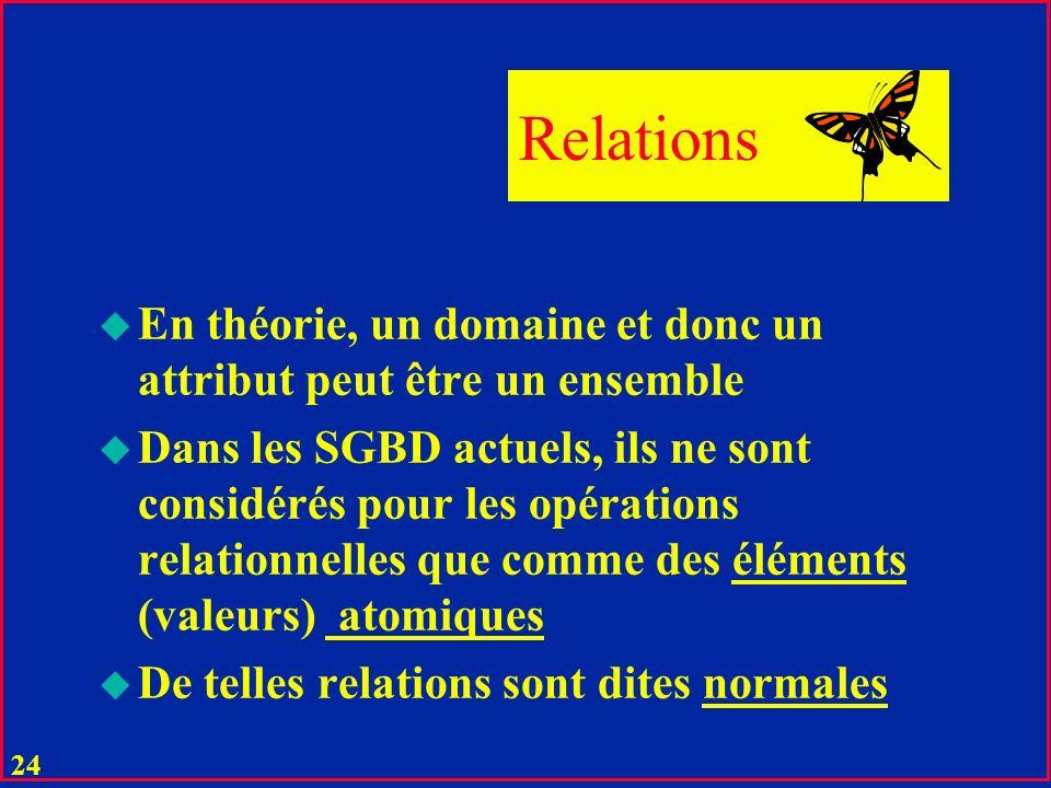 Relations En théorie, un domaine et donc un attribut peut être un ensemble.