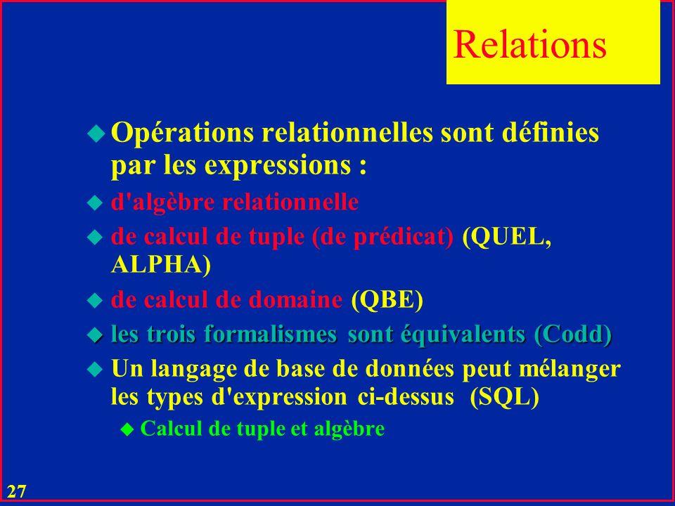 Relations Opérations relationnelles sont définies par les expressions : d algèbre relationnelle. de calcul de tuple (de prédicat) (QUEL, ALPHA)