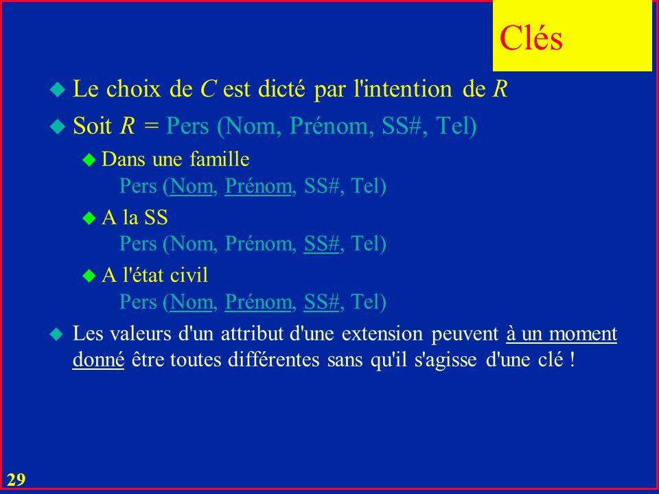 Clés Le choix de C est dicté par l intention de R