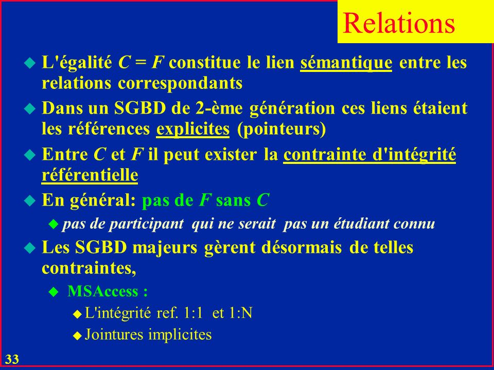 Relations L égalité C = F constitue le lien sémantique entre les relations correspondants.