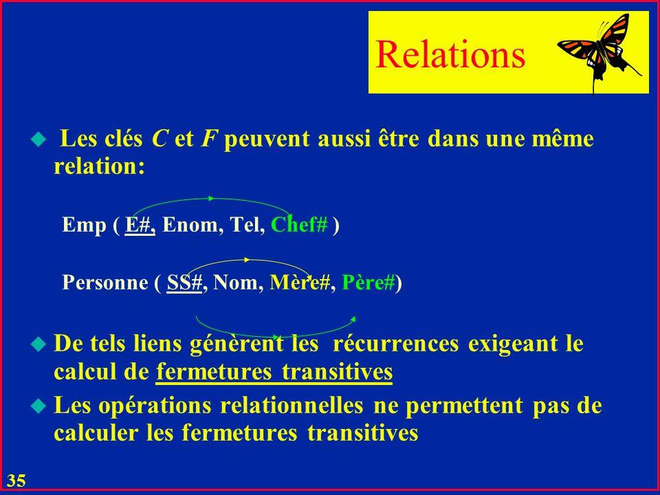 Relations Les clés C et F peuvent aussi être dans une même relation: