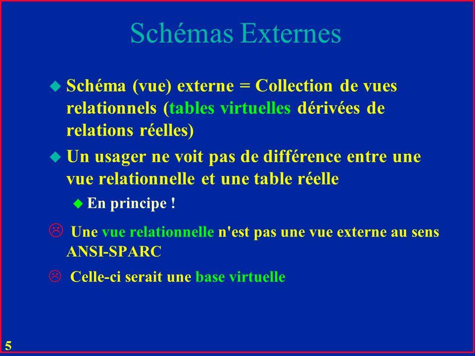 Schémas Externes Schéma (vue) externe = Collection de vues relationnels (tables virtuelles dérivées de relations réelles)