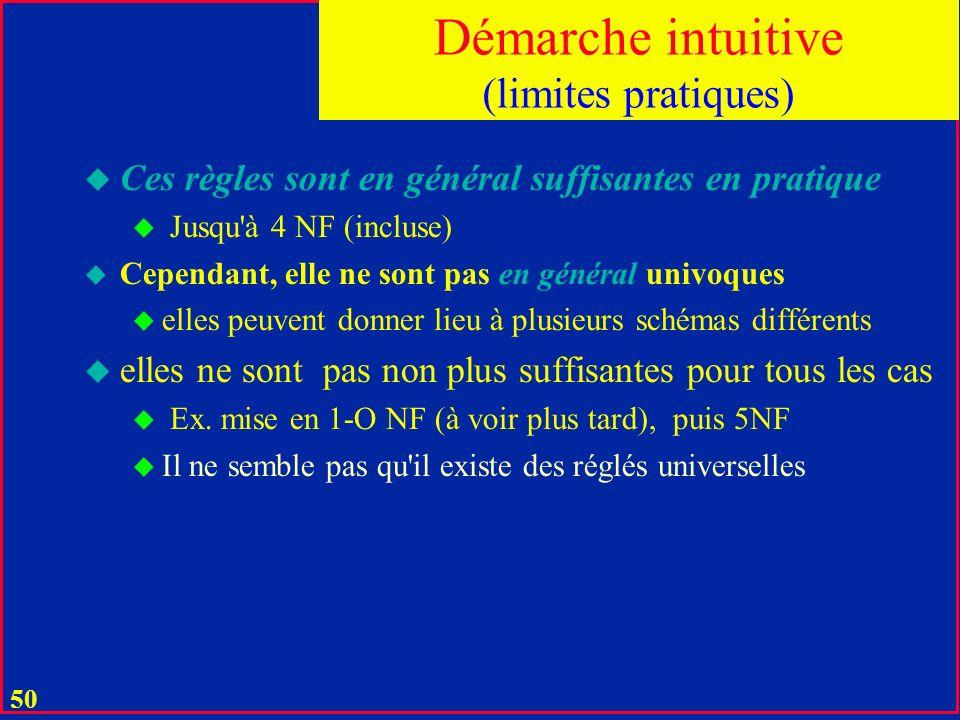 Démarche intuitive (limites pratiques)