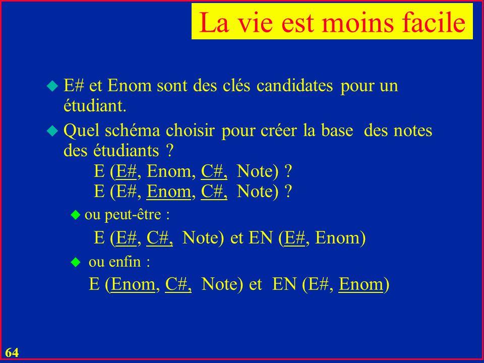 La vie est moins facile E# et Enom sont des clés candidates pour un étudiant.
