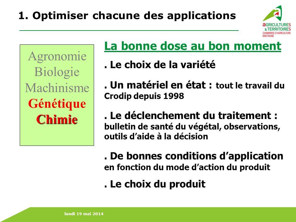 Agronomie Biologie Machinisme Génétique Chimie