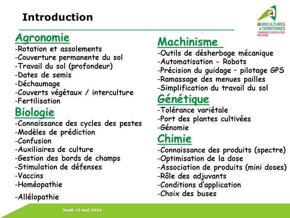 Agronomie Machinisme Génétique Biologie Chimie Introduction