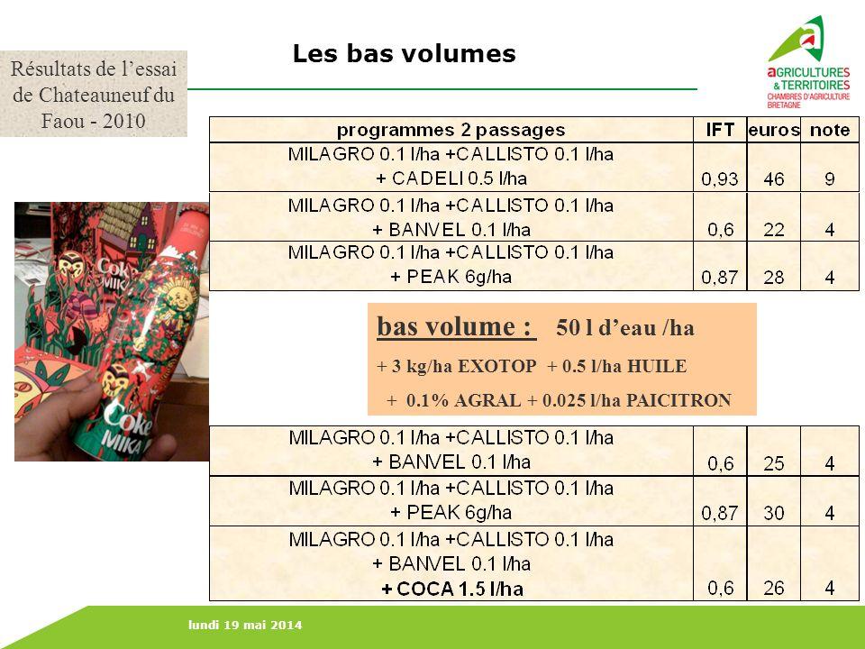 Résultats de l'essai de Chateauneuf du Faou - 2010