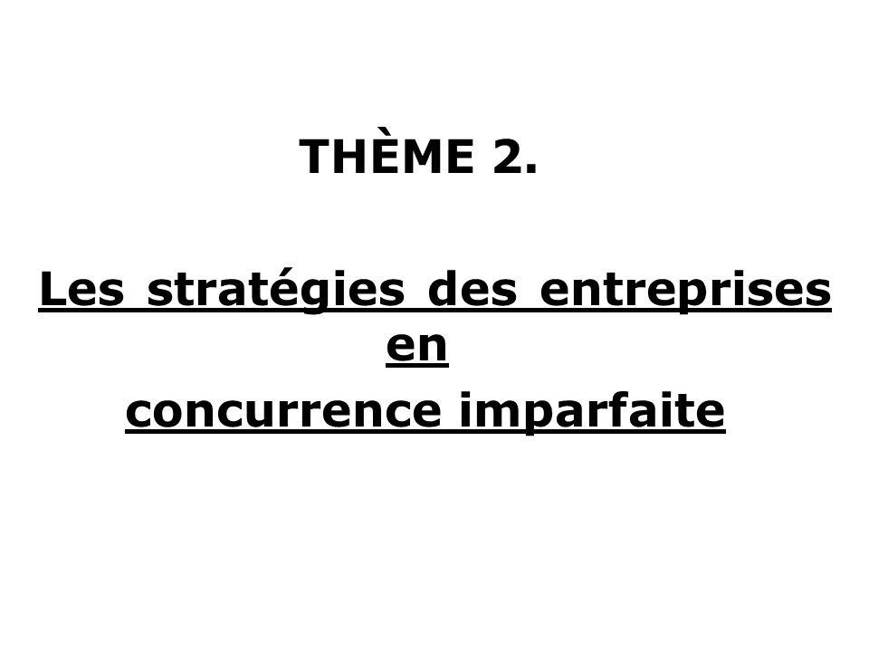 THÈME 2. Les stratégies des entreprises en concurrence imparfaite