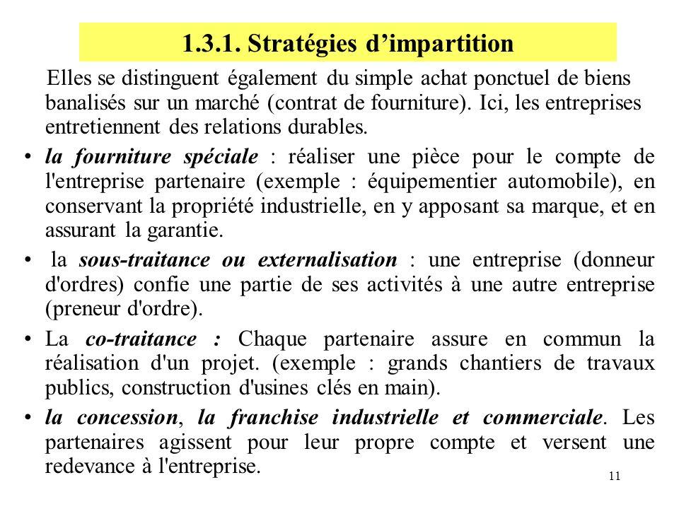 1.3.1. Stratégies d'impartition