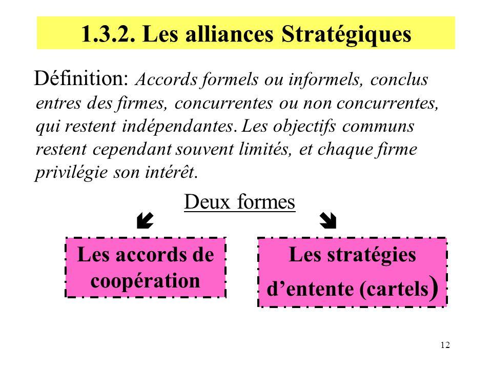 1.3.2. Les alliances Stratégiques