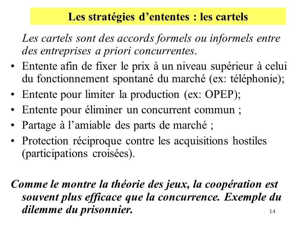 Les stratégies d'ententes : les cartels