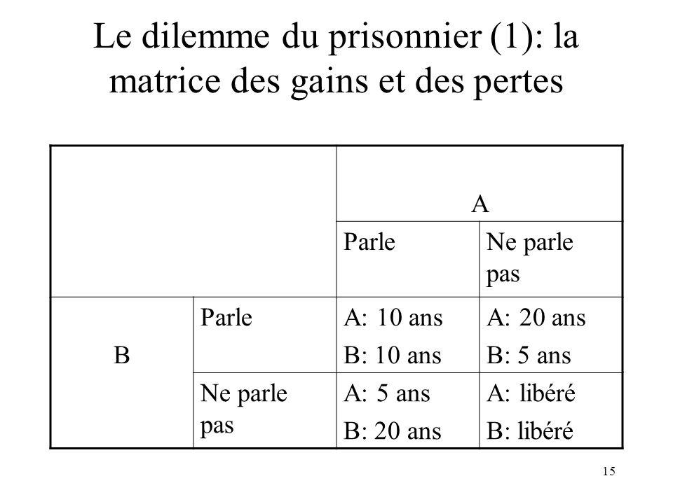 Le dilemme du prisonnier (1): la matrice des gains et des pertes