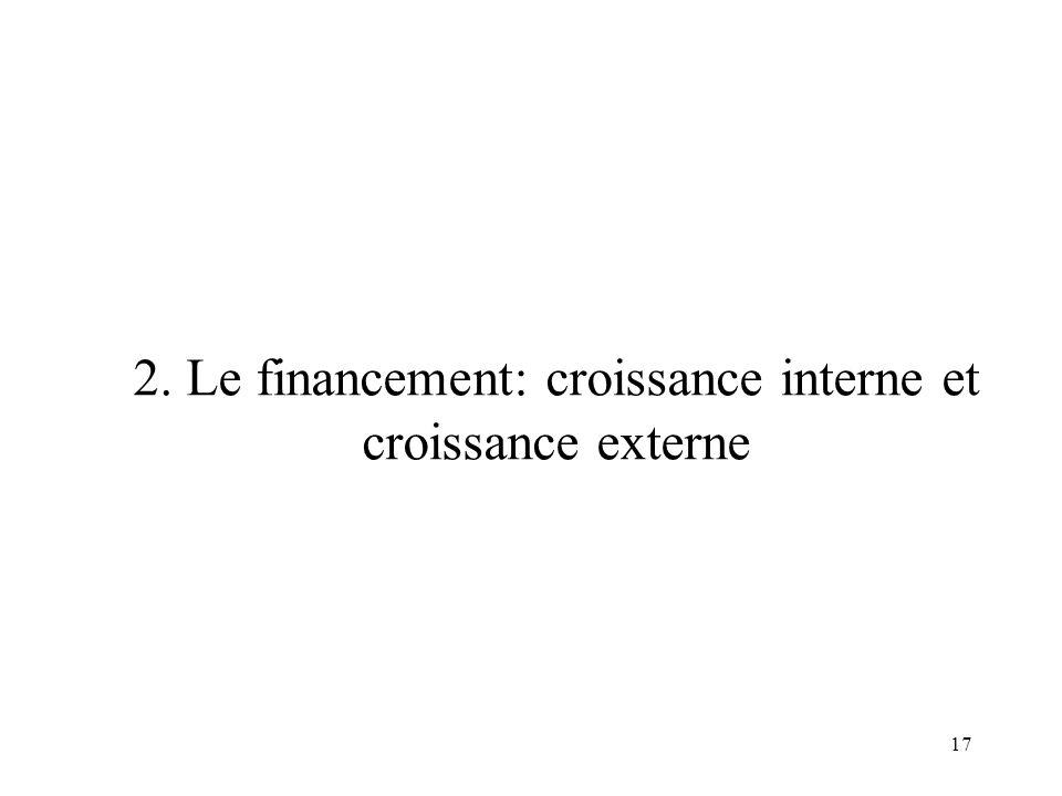 2. Le financement: croissance interne et croissance externe
