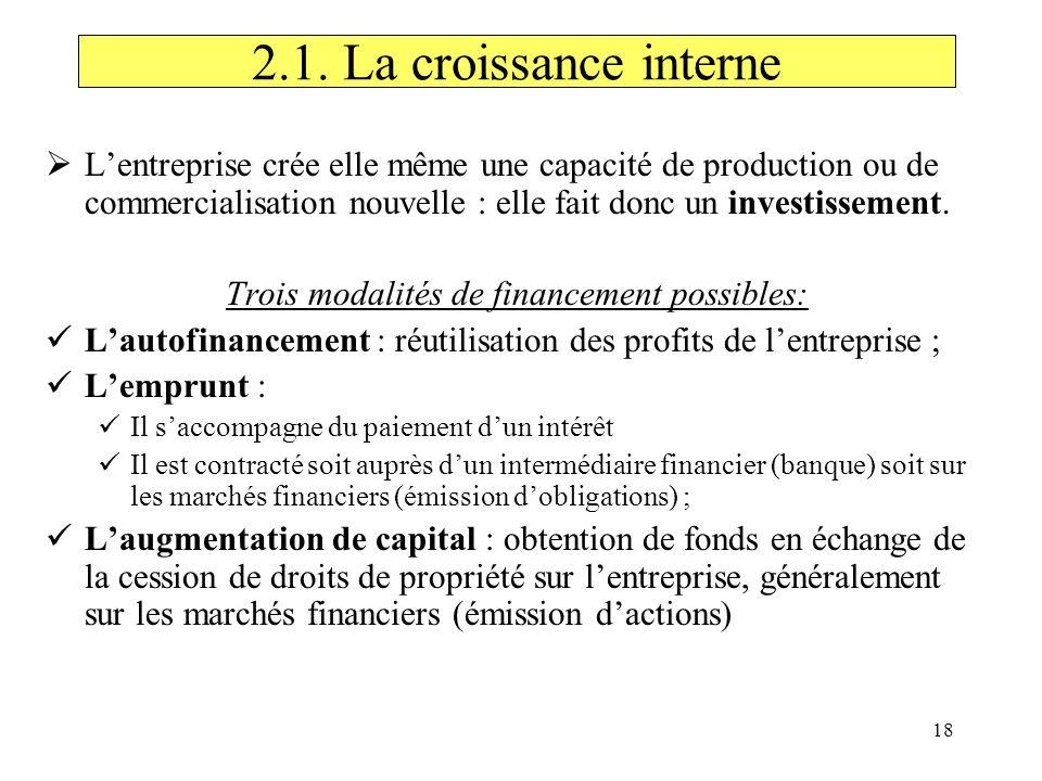 Trois modalités de financement possibles: