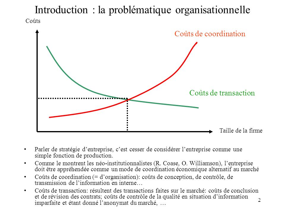Introduction : la problématique organisationnelle