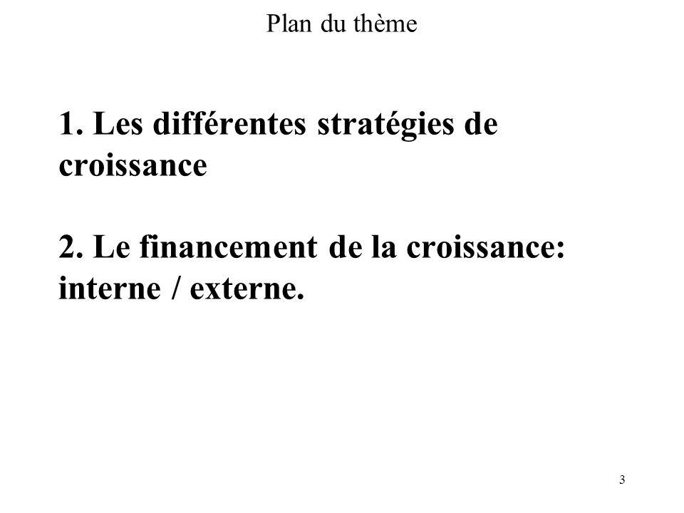 Plan du thème 1. Les différentes stratégies de croissance 2.