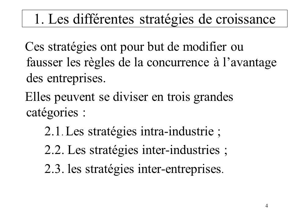 1. Les différentes stratégies de croissance