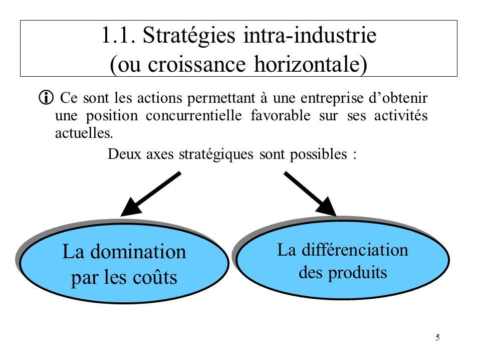 1.1. Stratégies intra-industrie (ou croissance horizontale)