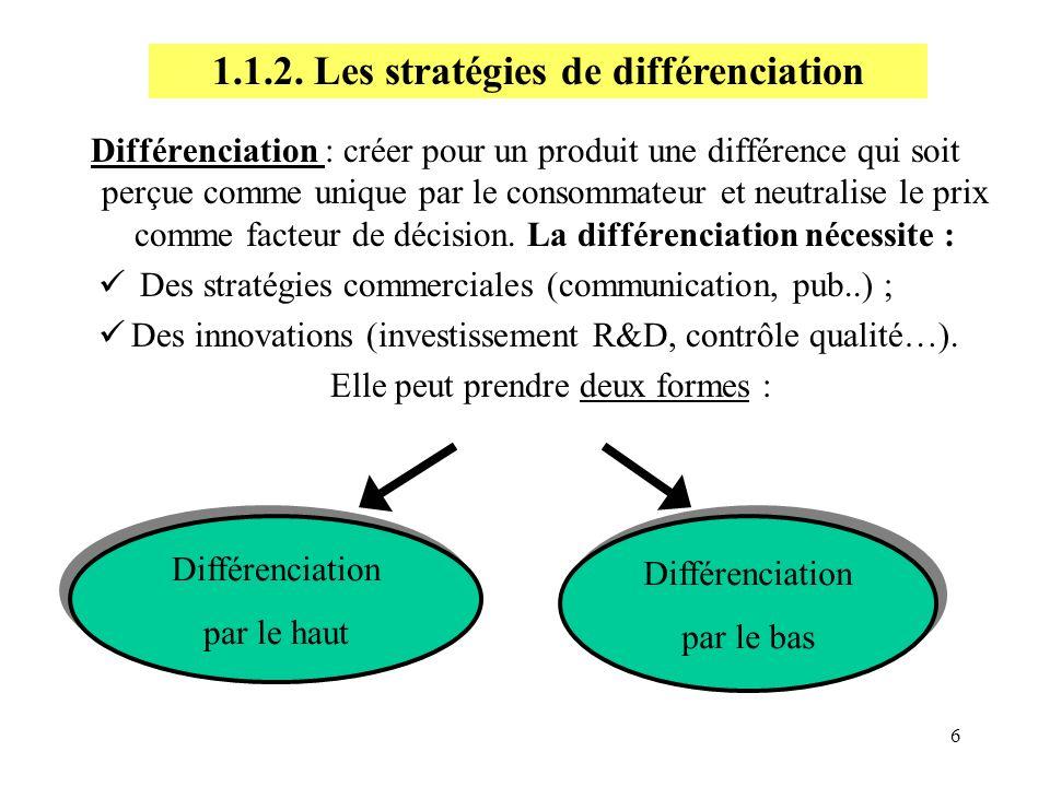 1.1.2. Les stratégies de différenciation