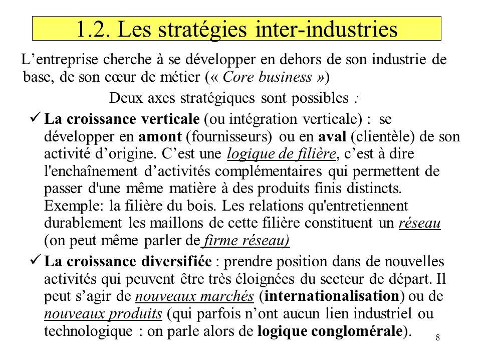 1.2. Les stratégies inter-industries