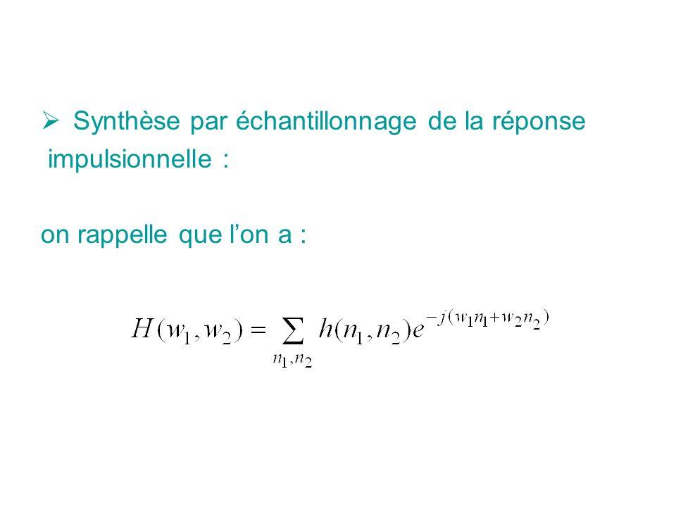 Synthèse par échantillonnage de la réponse