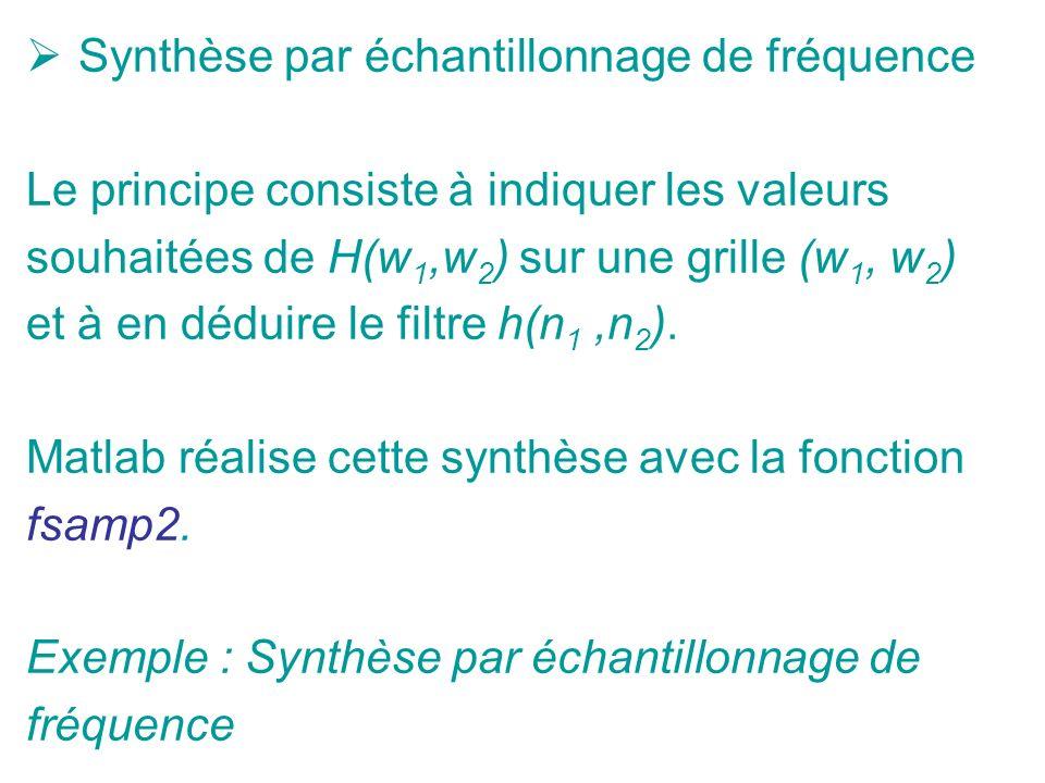 Synthèse par échantillonnage de fréquence