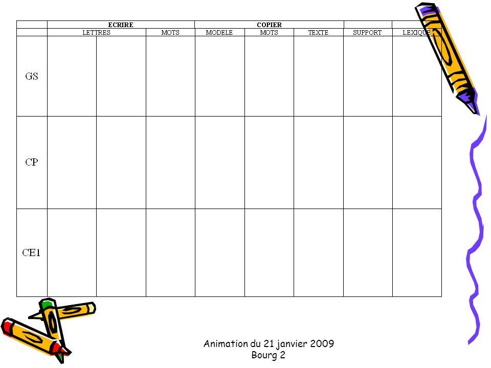 Animation du 21 janvier 2009 Bourg 2