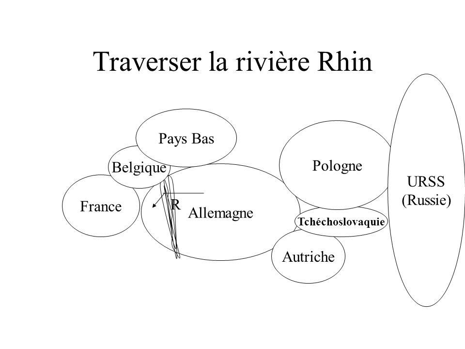Traverser la rivière Rhin