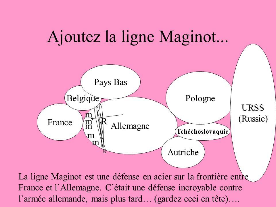 Ajoutez la ligne Maginot...