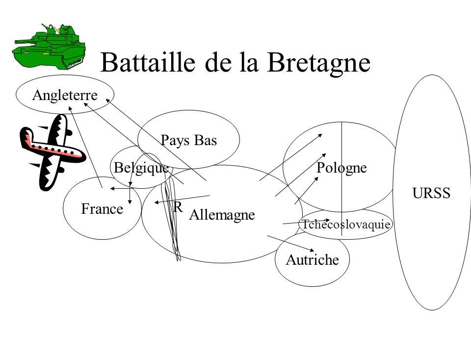 Battaille de la Bretagne