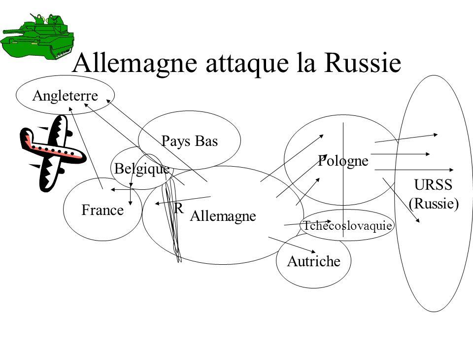 Allemagne attaque la Russie