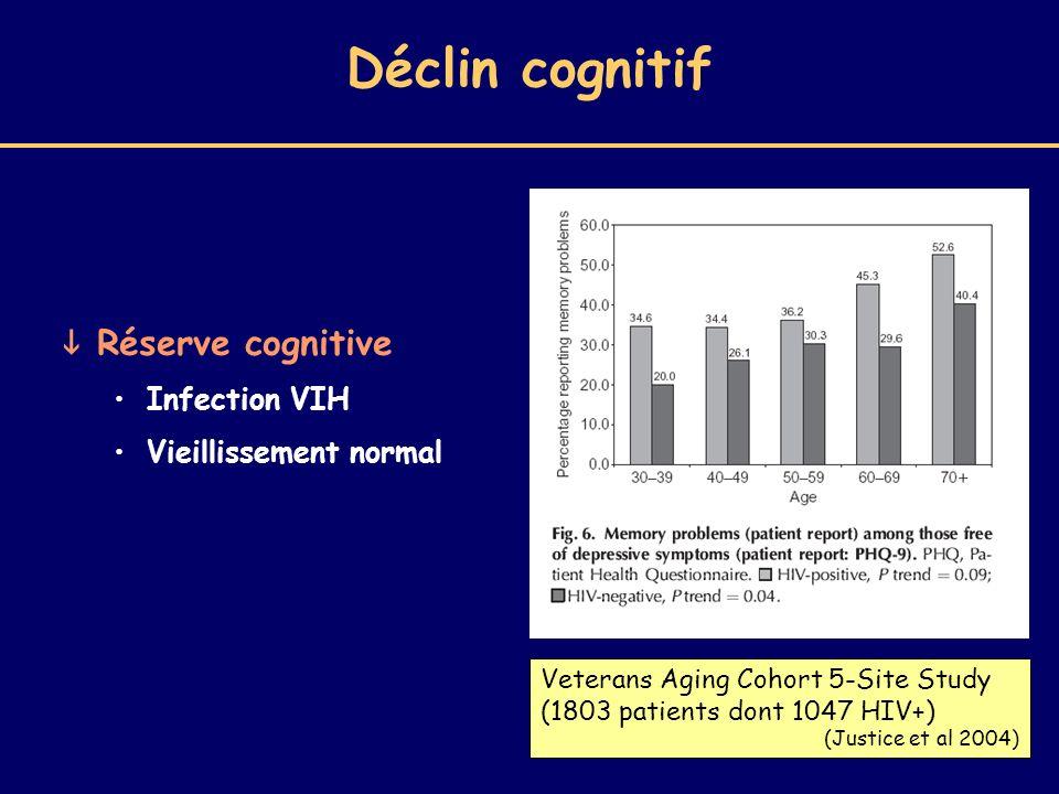 Déclin cognitif  Réserve cognitive Infection VIH