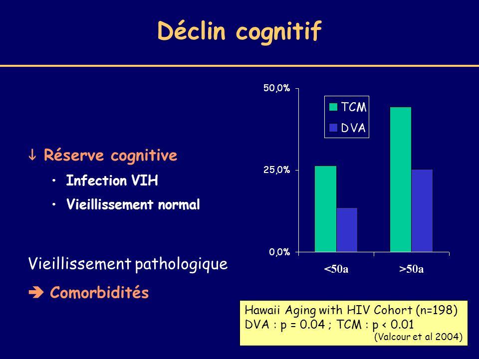 Déclin cognitif  Réserve cognitive Vieillissement pathologique