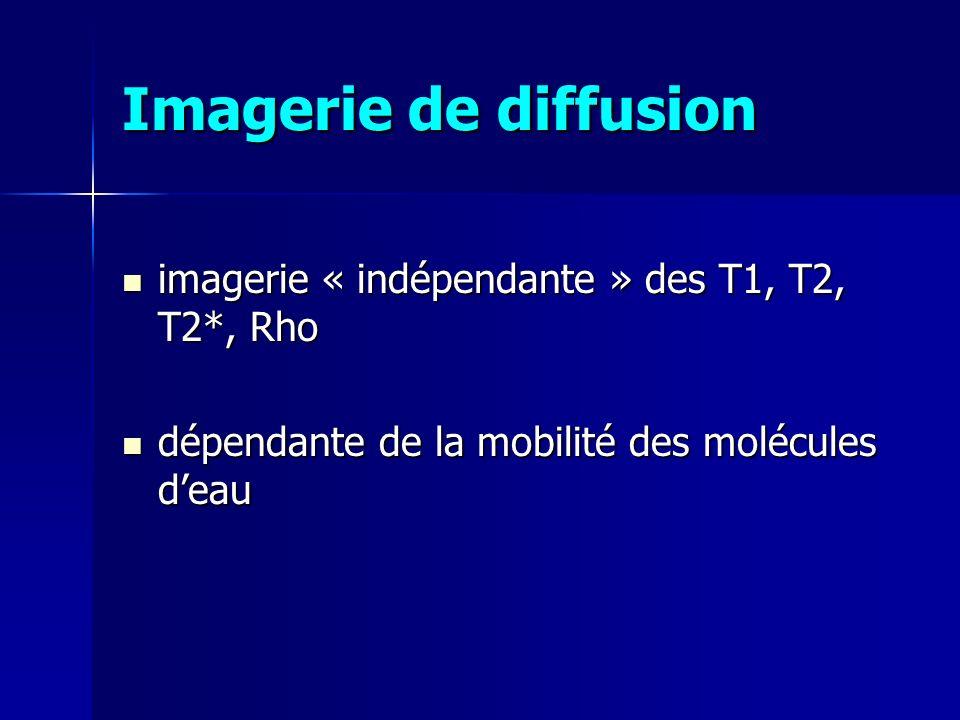 Imagerie de diffusion imagerie « indépendante » des T1, T2, T2*, Rho