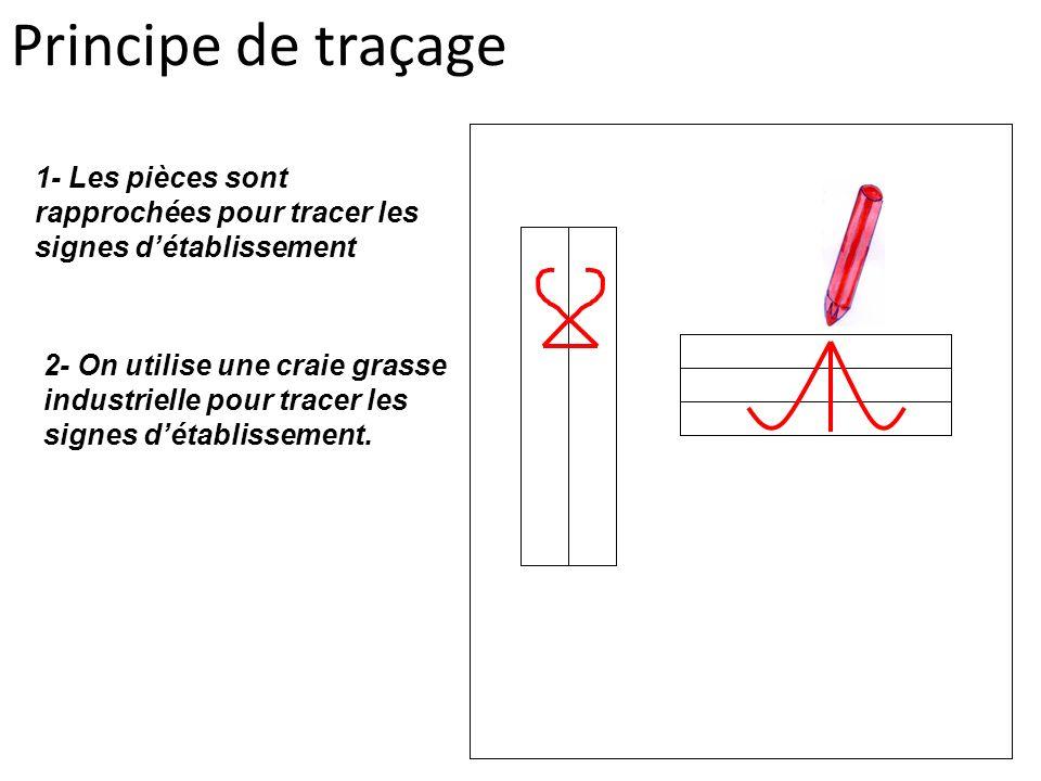 Principe de traçage 1- Les pièces sont rapprochées pour tracer les signes d'établissement.