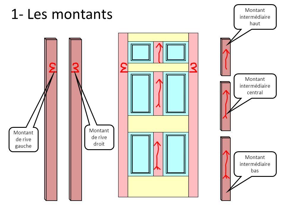 1- Les montants Montant intermédiaire haut