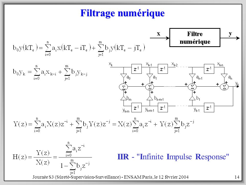 Filtrage numérique IIR - Infinite Impulse Response