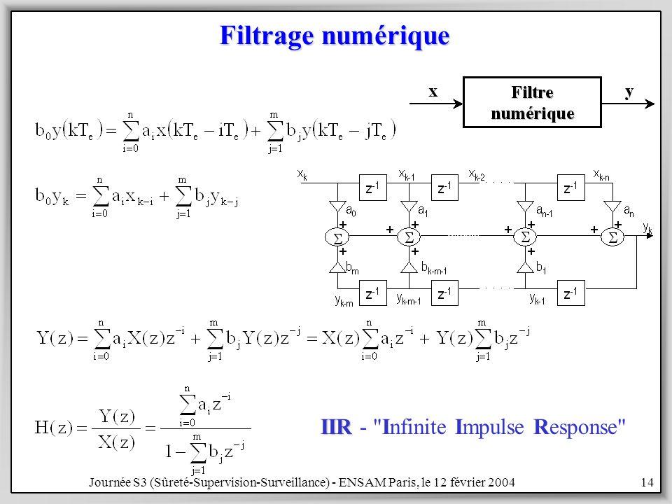 Filtrage numérique IIR - Infinite Impulse Response