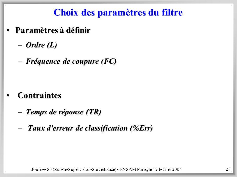 Choix des paramètres du filtre