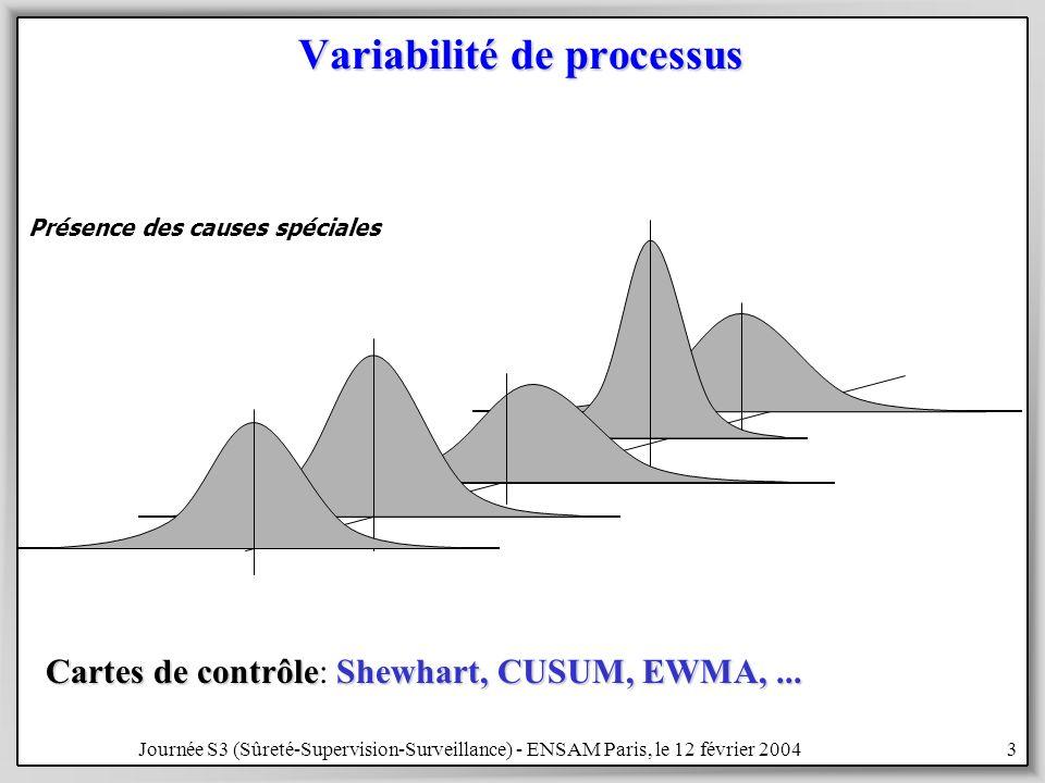 Variabilité de processus