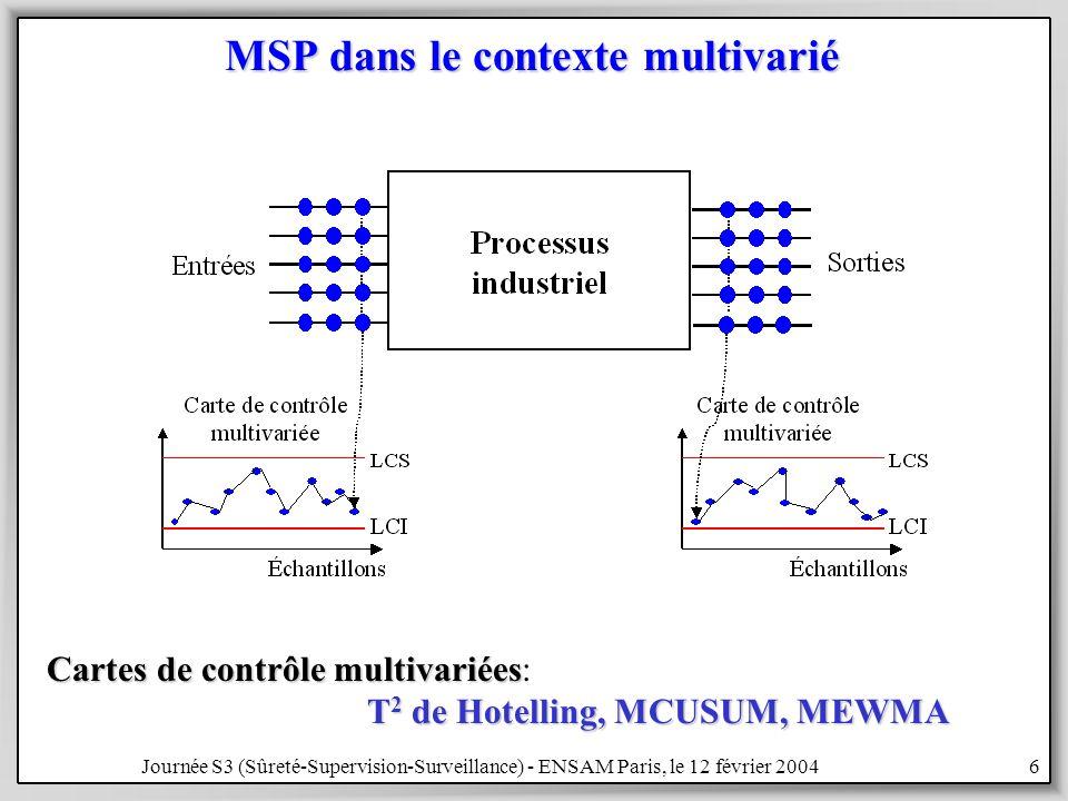 MSP dans le contexte multivarié
