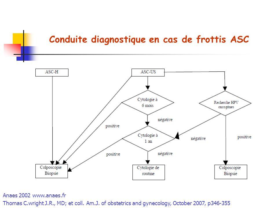 Conduite diagnostique en cas de frottis ASC