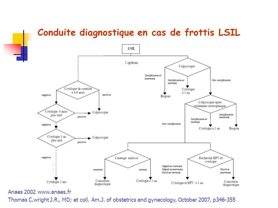 Conduite diagnostique en cas de frottis LSIL