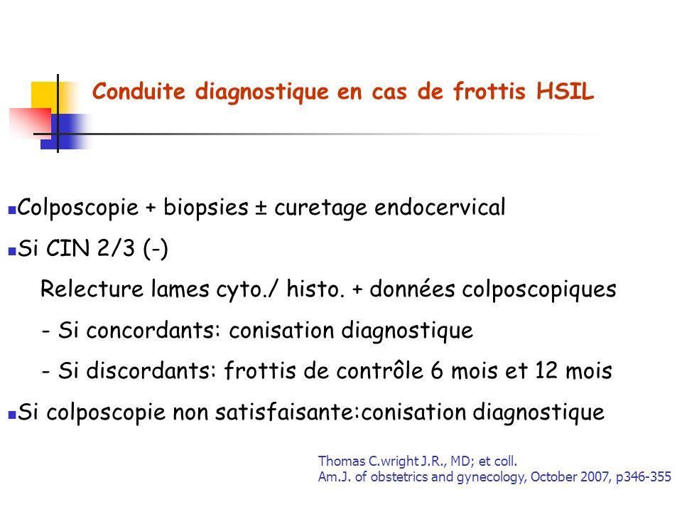 Conduite diagnostique en cas de frottis HSIL