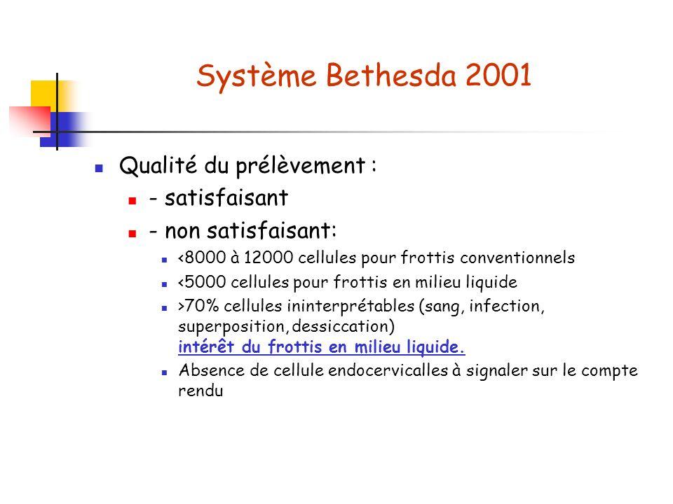 Système Bethesda 2001 Qualité du prélèvement : - satisfaisant