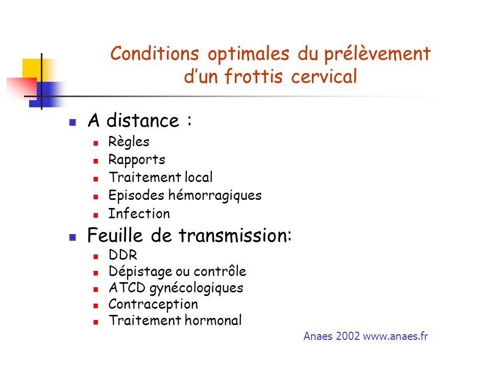 Conditions optimales du prélèvement d'un frottis cervical