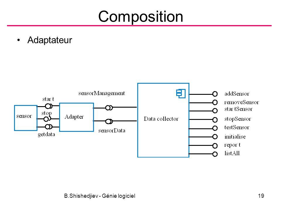B.Shishedjiev - Génie logiciel