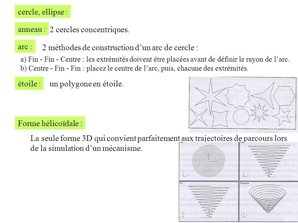 2 cercles concentriques.